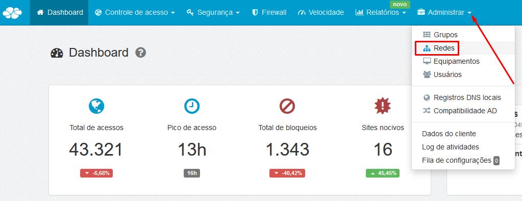 Dashboard - Administrar - Redes