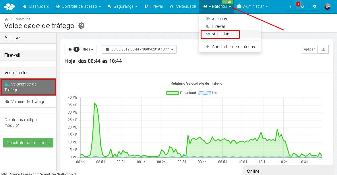 Lumiun - Dashboard - Relatorios - Relatorios 2.0 - Velocidade de Trafego Atualizada