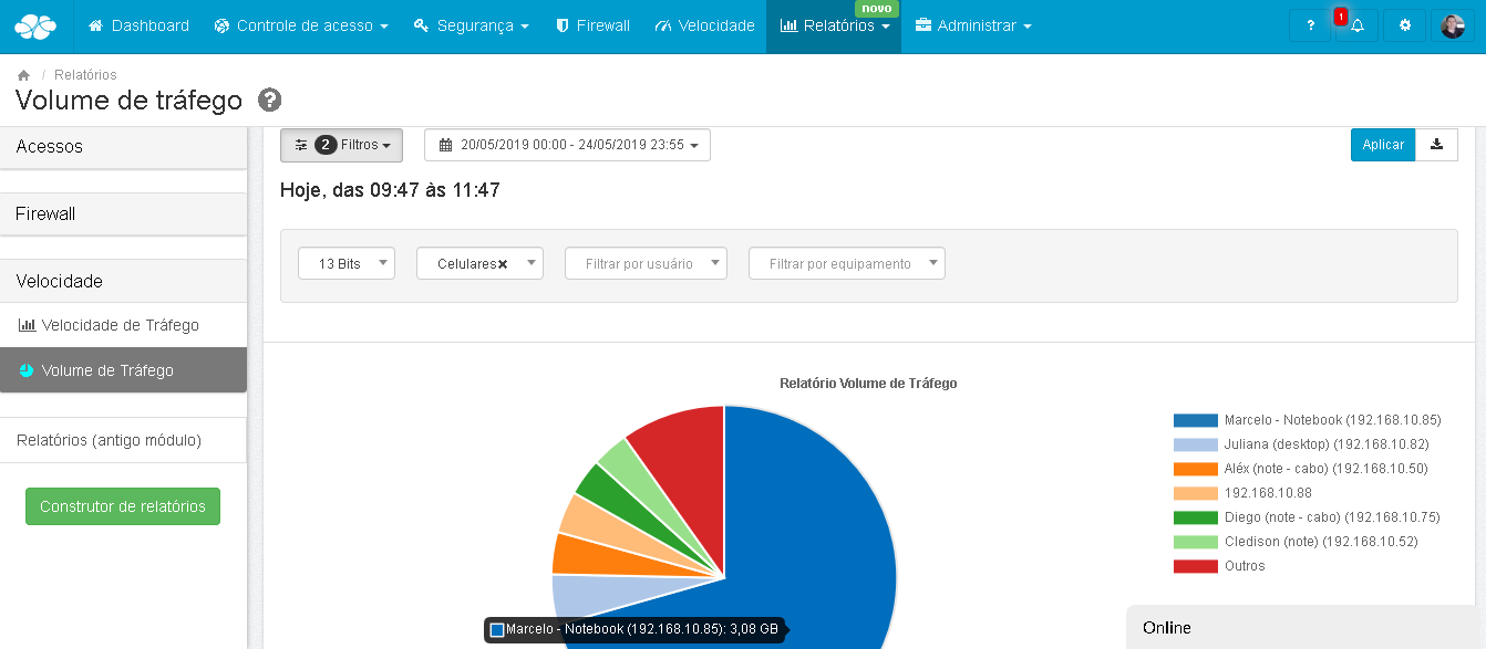 Lumiun - Dashboard - Relatorios - Relatorios 2.0 - Volume de Trafego - Filtros - Periodo - Aplicar - Resultados Atualizados