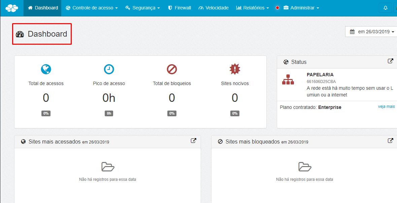 Parceiro - Login - Painel - Novo Cliente - Cadastrado - Login no Cliente - Nova Rede - Serial - Proximo Passo - Novo Usuario - Salvar - Dashboard